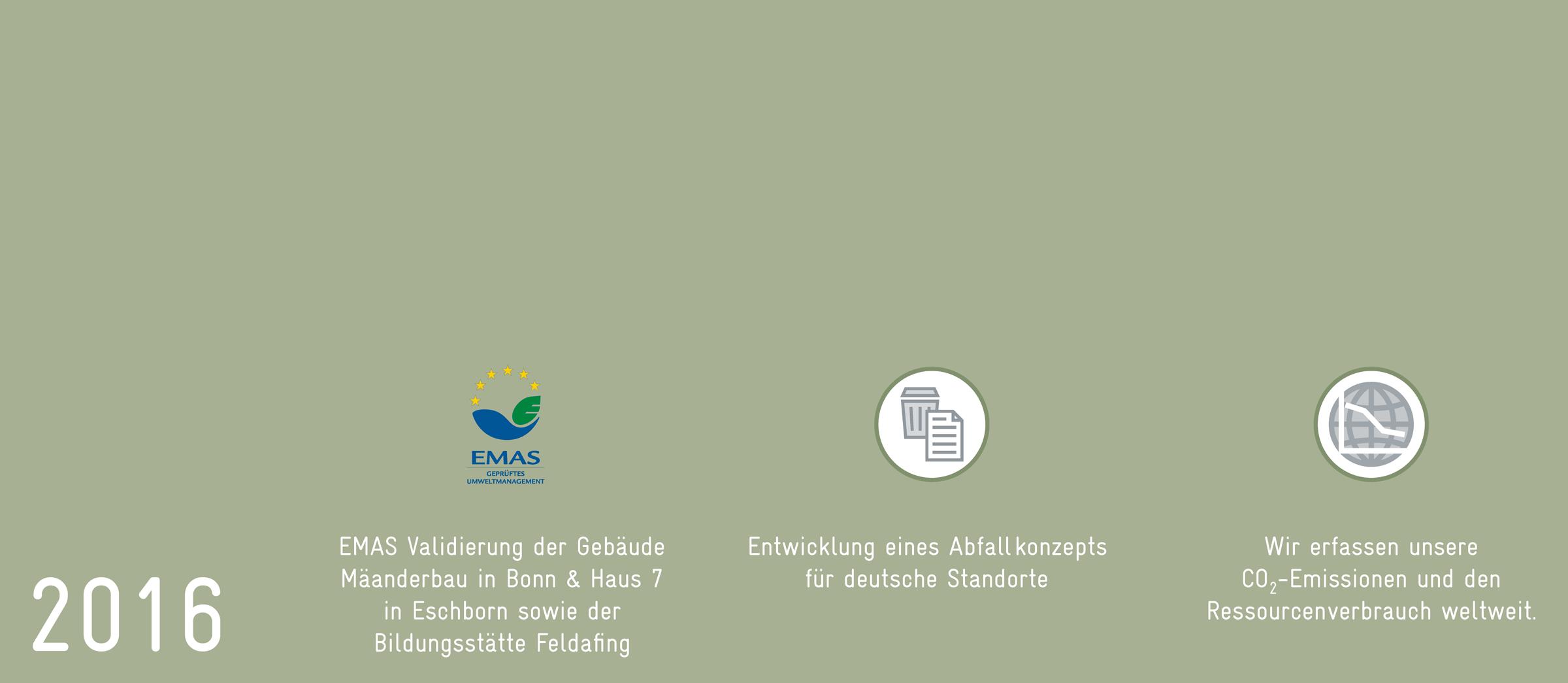 2016: EMAS Validierung von Gebäuden, Entwicklung Abfallkonzept, Erfassung CO2-Emissionen und Ressourcenverbrauch